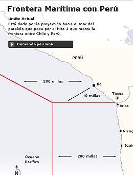 <h1><hr><u>CHILE-PERU:</h1></u>